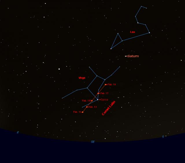 Comet Lulin Chart